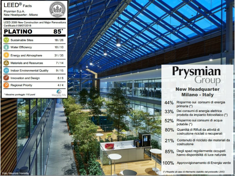 The new Prysmian Headquarters has just achieved the LEED Platinum Certification