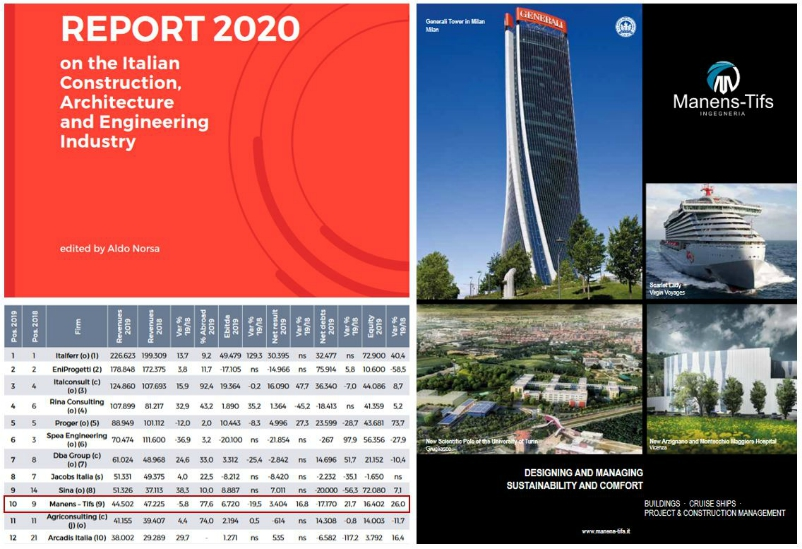 "The Report 2020 ""On the Italian Construction, Architecture and Engineering Industry"" has been published"